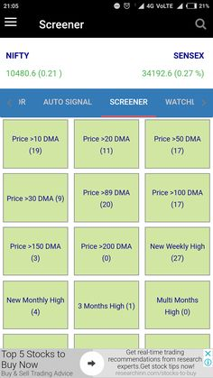 Screener EOD: End of the day Stock screener Stock Screener, Stock Analysis, Money Trees, App, Apps