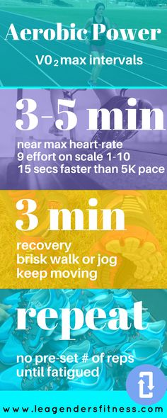 V02max aerobic power intervals - Pin for later!