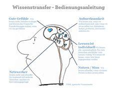 Bedienungsanleitung Gehirn: So funktioniert Wissenstransfer