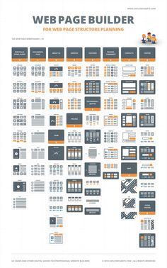 Digital Web Page Builder by UX Flowcharts on Web Page Builder, Digital Web, How To Plan