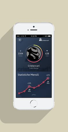 iPhone App UI Kit E-commerce Concept #conceptdesign #uidesign #mobiledesign