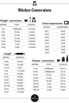 37 best measurement conversion chart images cooking recipes rh pinterest com