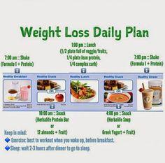 Jump Start Menu Plan from the Beginning of my Weight Loss Journey ...
