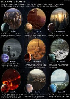 Simple Guide to Star Wars Planets (part - - More memes, funny videos and pics on Star Wars Trivia, Star Wars Logos, Star Wars Poster, Star Wars Meme, Star Wars Facts, Theme Star Wars, Star Wars Tattoo, Obi Wan, Easy Drawing Tutorial
