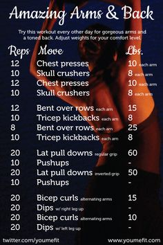 Try this workout every day for gorgeous arms and a toned back. Adjust weights for your comfort level. UM, my piece would laugh at me for picking up those little weights. They'd be like, WHAT THE HELL! I like the workout though Fitness Motivation, Fitness Diet, Fitness Goals, Health Fitness, Fitness Workouts, Body Workouts, Crossfit Arm Workout, Arm Circuit Workout, Lat Workout