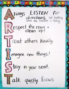 First Day of School for Art Class – Art is Basic | An Elementary Art Blog Art Class Rules, Art Classroom Rules, Art Classroom Posters, Art Room Rules, Art Room Posters, Art Classroom Management, Art Rules, Classroom Ideas, Classroom Board