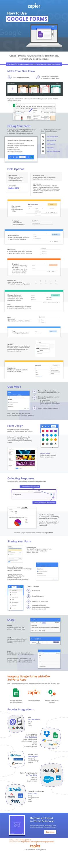 How to Use Google Forms #infographic