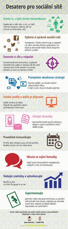 Desatero sociálních sítích