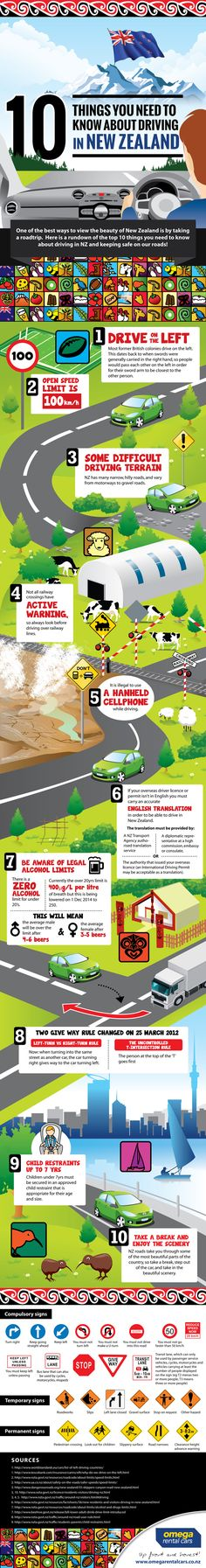 10 Travel Tips For Self Drive Road Trips in New Zealand - 10 Travel Tips For Se. - Flight, Travel Destinations and Travel Ideas Driving In New Zealand, Moving To New Zealand, Visit New Zealand, New Zealand Travel, Travel Tips, Travel Destinations, Travel Ideas, New Zealand Adventure, Station Balnéaire