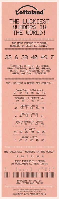 22 Best lottery images Winning the lottery, Lottery strategy