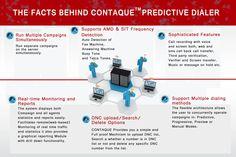 Predictive Dialer: Top Three Benefits of a Contaque Predictive Dialer...