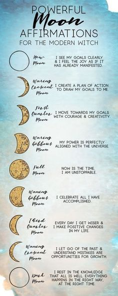 Do you connect to the moon cycles? Do you connect to the moon cycles?,a twin flame stuff The moon, the cycles we go through each month. Do you connect to the moon cycles? Moon Magic, Lunar Magic, Divine Feminine, Feminine Energy, Book Of Shadows, Mama Photo, Witches, Moon Phases Meaning, All Moon Phases