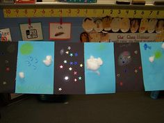 The Mall-ard's Kindergarten: Where the Wild Things Post: Science Standards: Day and Night