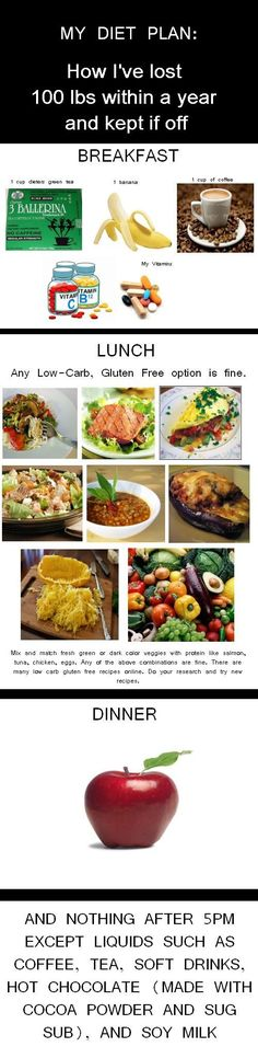 specialized PCOS diet plan from another pinner