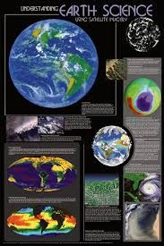 science posters - Google Search