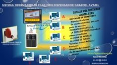 Ordenadores de colas con dispensador caracol - Cusco - avisos y anuncios clasificados gratis en Perú