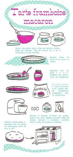 Recettes des régions : tarte aux framboises macaronnée