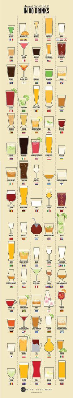 Infografía: La vuelta al mundo en 80 bebidas por Esquire http://www.esquire.es/actualidad-noticia-detalle.php?codigo=1919
