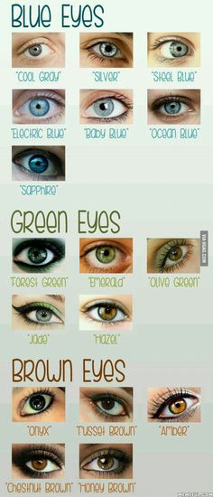 Steel blue with a hint of green for me =) Eye colour - What is yours?
