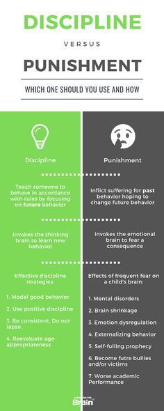 Discipline and punishment - they make huge difference in a child's brain development ! Punishment is a form of punitive discipline. Find out the difference between discipline and punishment, and the best ways to parent your child without punishing. Parenting Books, Gentle Parenting, Parenting Quotes, Parenting Advice, Parenting Toddlers, Peaceful Parenting, Parenting Classes, Discipline Positive, Discipline Children