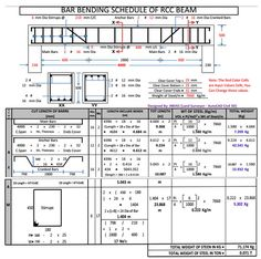 Bar Bending Schedule of RCC beam