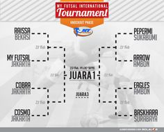 Knockout Stage My Futsal International Tournament 2014
