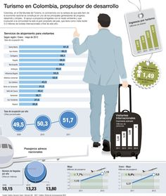 World tourism day, commemorated with achievements of the industry, que Has Become a leader in job creation