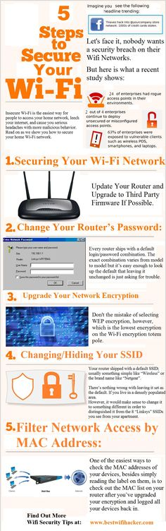 Find out how to secure your WIFI Network