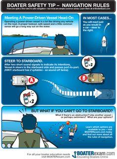 Boating Safety Tip: Navigation Rules