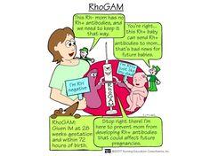 RhoGAM..... Mom Rh-, Baby Rh+, +COOMBS
