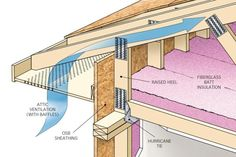 http://www.prosalesmagazine.com/news/industry-trends/build-it-right-raised-heel-trusses_o