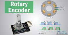 How+Rotary+Encoder+Works+and+How+To+Use+It+with+Arduino