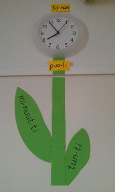 TEMMELLYS - Toiminnallisuutta matematiikkaan: kellonajat Mathematics, Clock, Classroom, Teaching, Education, Decor, Class Room, Dekoration, Math