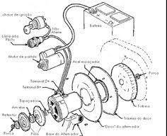 69 vw bug VW Manx Wiring Diagrams resultado de imagen para esquema eletrico da kombi 75 volante