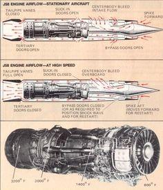 SR-71 J-58 Powerplant