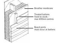 17 Ideas for house facade design wood timber cladding Rainscreen Cladding, Timber Cladding, Cladding Ideas, Cabin Design, Wood Design, House Design, Home Workshop, Workshop Ideas, Wood Facade