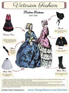 Victorian Costume guide, Dicken's costume, 1840-1860