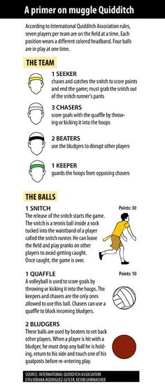 Muggle Quidditch 101. Um....does anyone want to play this game at some point this summer?