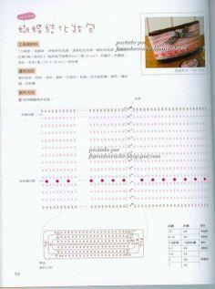 schema Crochet Coin Purse, Crochet Case, Crochet Food, Crochet Diagram, Crochet Purses, Knitting Patterns, Crochet Patterns, Yarn Thread, Crochet Magazine