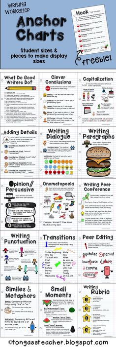 Writing Posters EDITABLE Anchor Chart BUNDLE This huge, time and money-saving bundle includes ALL of my Writing Workshop Anchor Charts. Each Writing Anchor Chart includes an individual student size page and larger pieces to cut out and glue to lar Writing Strategies, Writing Lessons, Teaching Writing, Writing Skills, Essay Writing, Paragraph Writing, Writing Posters, Writing Rubrics, Opinion Writing