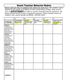 Guest Teacher behavior rubric. The guest (substitute) teacher scores the classes behavior according to a rubric in five categories.
