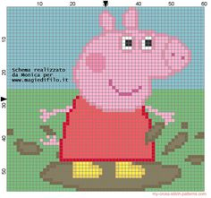 Peppa Pig on the mud cross stitch pattern - free cross stitch patterns simple unique alphabets baby Jumper Knitting Pattern, Arm Knitting, Knitting Charts, Knitting For Kids, Knitting Patterns Free, Cross Stitch Baby, Cross Stitch Charts, Cross Stitch Patterns, Peppa Pig Images