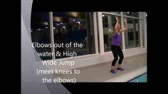 Aqua High Intensity Interval Training (HIIT)