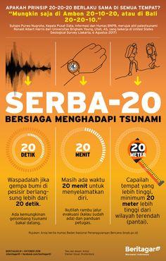 Infografik: Galeri tip hadapi gempa dan tsunami