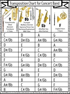 Trombone Fingering Chart  Band Resources    Trombone