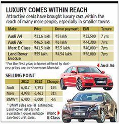 luxury car brand tiers  Audi India head Michael Perschke   Dealer Network of Big 3 Germans ...