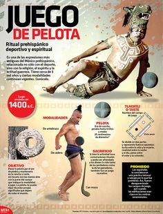 El juego de pelota es un ritual prehispánico, deportivo y espiritual. En la #InfografíaNotimex te decimos en que consiste.