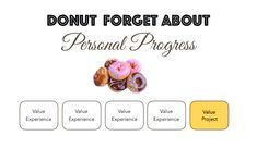 Personal Progress, Young Women, Projects, Log Projects, Blue Prints