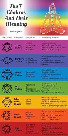 Chakra Meanings, Chakra Symbols, Gemstones Meanings, Reiki, Chakra Crystals, Chakra Stones, Healing Crystals, Chakra Beads, Chakra Meditation