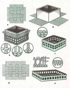 схемы плетения из газетных трубочек: 19 тыс изображений найдено в Яндекс.Картинках